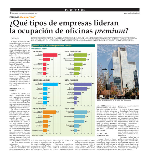 El Mercurio - Informe Ocupantes